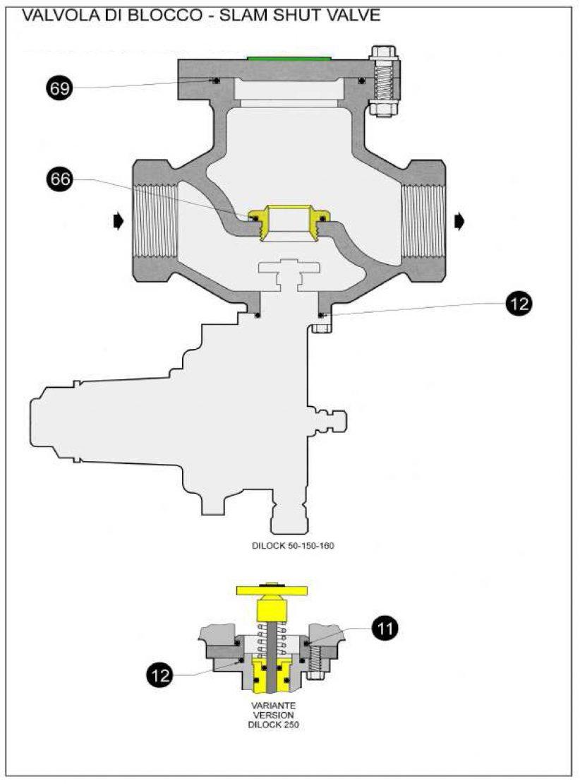 Ремкомплект для запорного клапана DILOCK