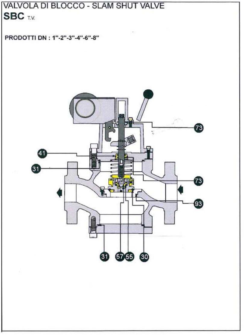 Ремкомплект для запорного клапана SBC 187