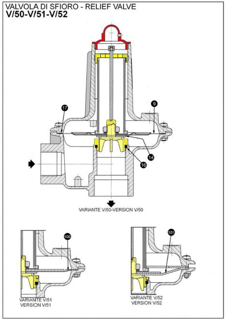 Ремкомплект для ПСК V/50-52