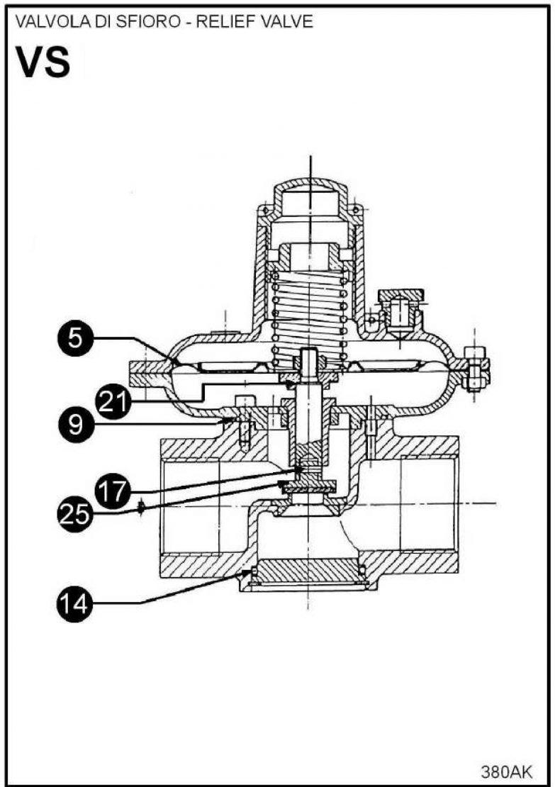 Ремкомплект для предохранительного клапана VS AM 55-65