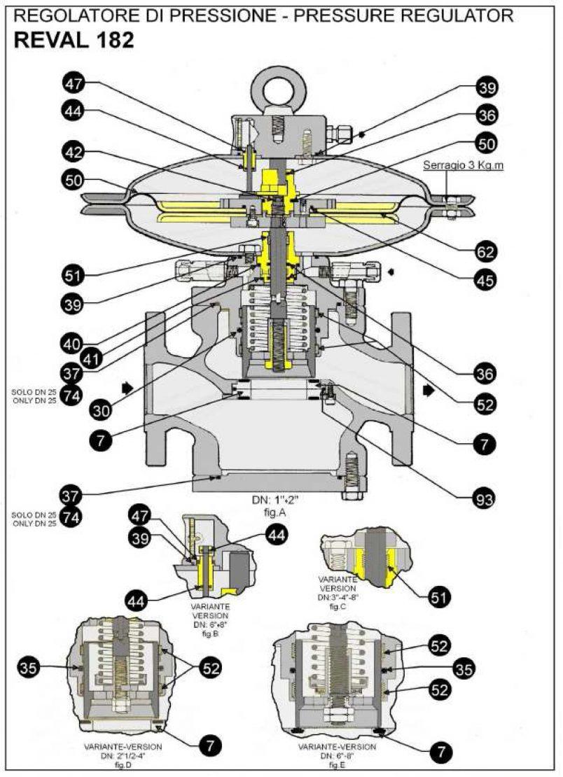 Ремкомплект для регулятора REVAL 182