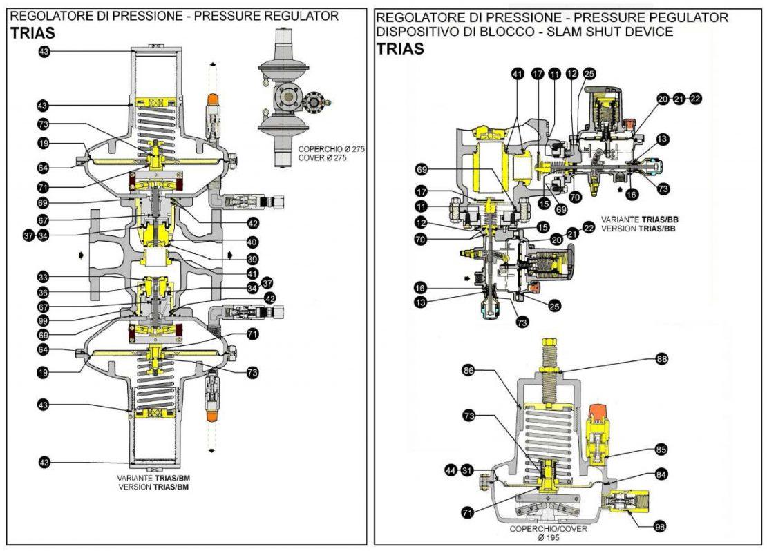 Ремкомплект для регулятора TRIAS